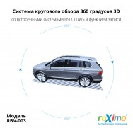 Система кругового обзора 360 3D